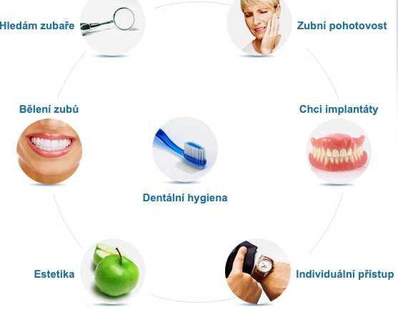 O zuby je treba pecovat Proto navstevujte zubare v Praze pravidelne
